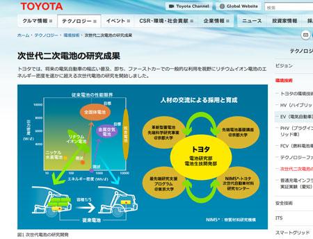 トヨタの「環境技術」紹介サイト(外部リンク)